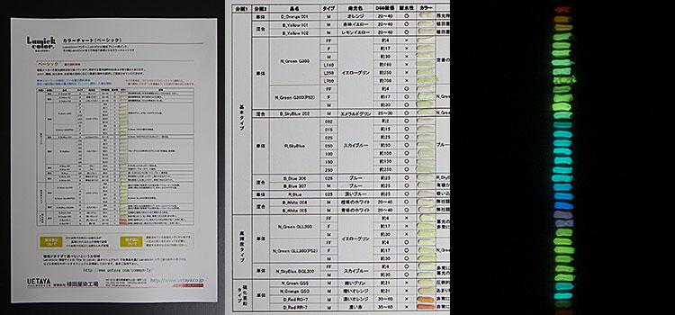 LumickColorカラーチャート