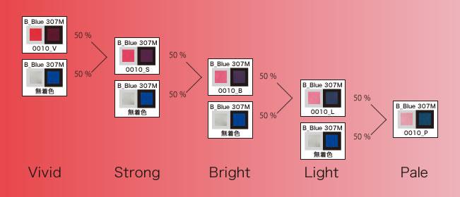 カラー蓄光トーンの調整方法