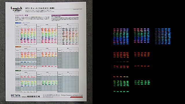 蓄光材の選択・少量試作サポートツール【商品別マニュアル_カラーチャートと試作用セット商品】